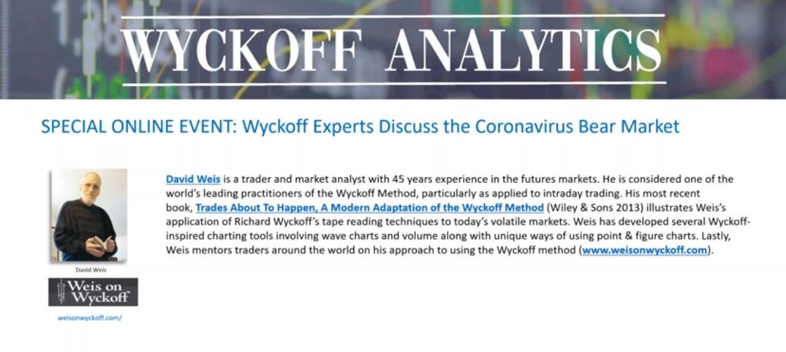 Best of Wyckoff 2020: Wyckoff Experts Discuss The Coronavirus Bear Market