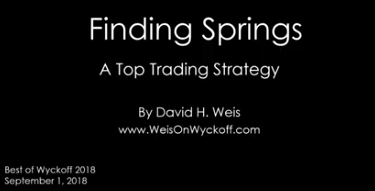 Best of Wyckoff 2018: Judging The Market by Its Own Action